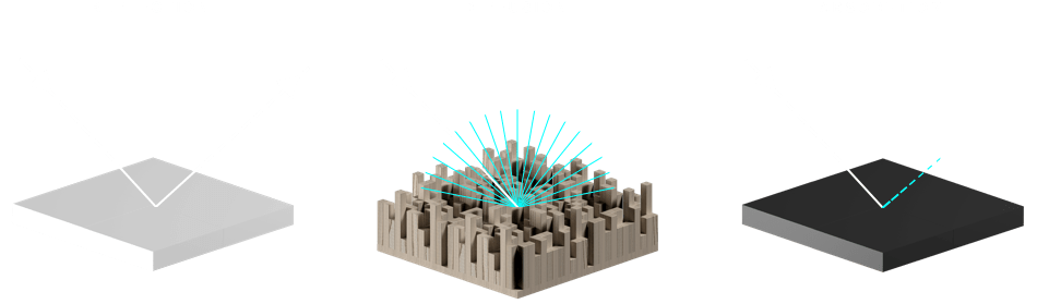 Funzionamento def - AKOÚ | Acoustic devices